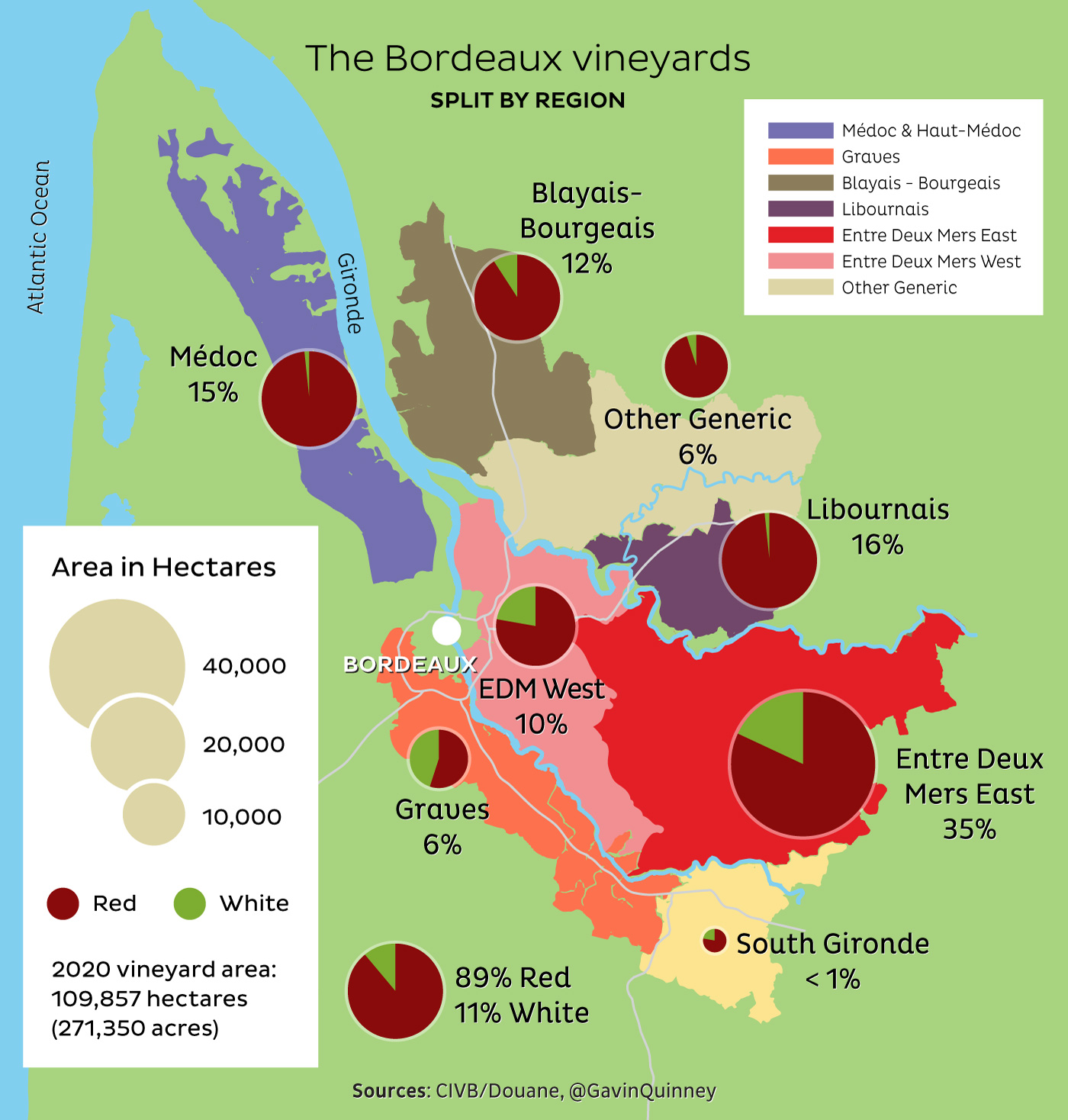 The Bordeaux vineyards Split by Region